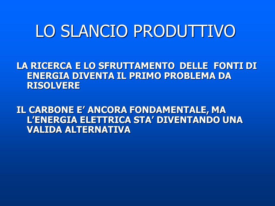 LO SLANCIO PRODUTTIVO LA RICERCA E LO SFRUTTAMENTO DELLE FONTI DI ENERGIA DIVENTA IL PRIMO PROBLEMA DA RISOLVERE IL CARBONE E' ANCORA FONDAMENTALE, MA L'ENERGIA ELETTRICA STA' DIVENTANDO UNA VALIDA ALTERNATIVA