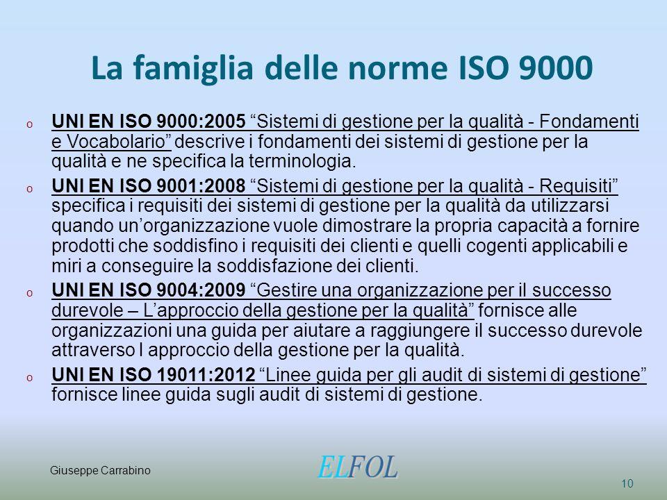 """La famiglia delle norme ISO 9000 10 o UNI EN ISO 9000:2005 """"Sistemi di gestione per la qualità - Fondamenti e Vocabolario"""" descrive i fondamenti dei s"""
