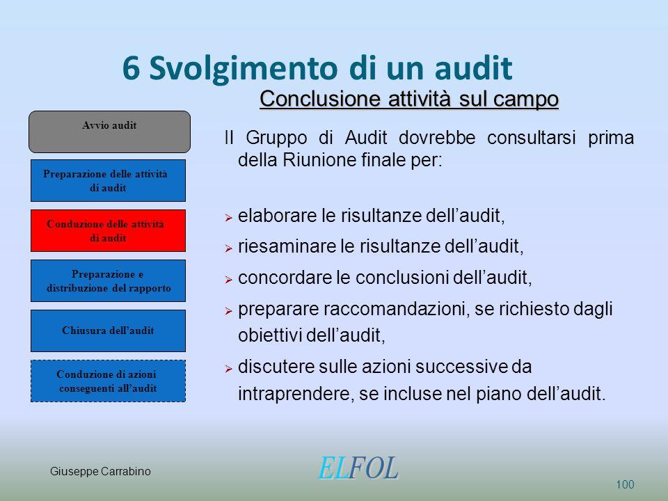 6 Svolgimento di un audit 100 Conclusione attività sul campo Il Gruppo di Audit dovrebbe consultarsi prima della Riunione finale per:  elaborare le r