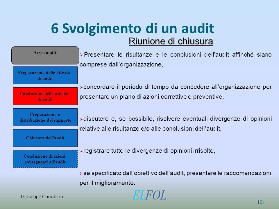 6 Svolgimento di un audit 101 Riunione di chiusura  Presentare le risultanze e le conclusioni dell'audit affinché siano comprese dall'organizzazione,