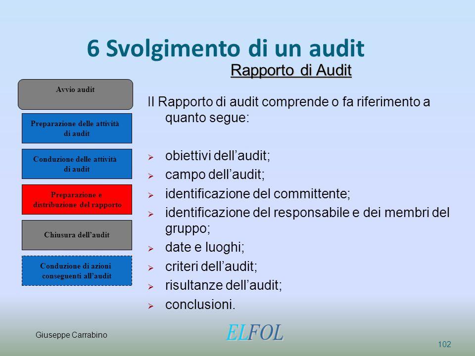 6 Svolgimento di un audit 102 Rapporto di Audit Il Rapporto di audit comprende o fa riferimento a quanto segue:  obiettivi dell'audit;  campo dell'a