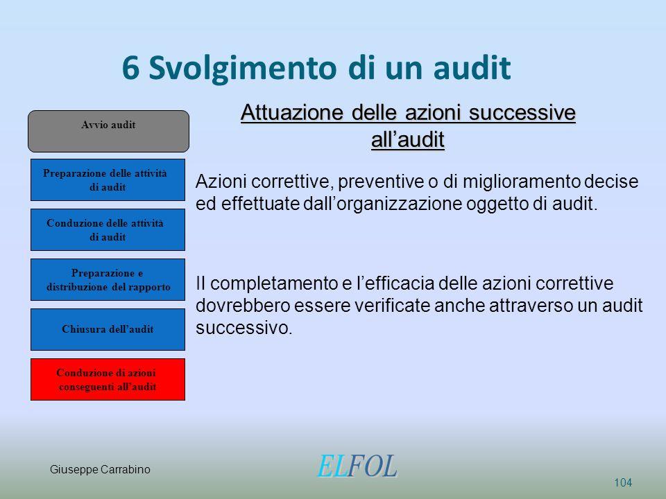 6 Svolgimento di un audit 104 Attuazione delle azioni successive all'audit Azioni correttive, preventive o di miglioramento decise ed effettuate dall'