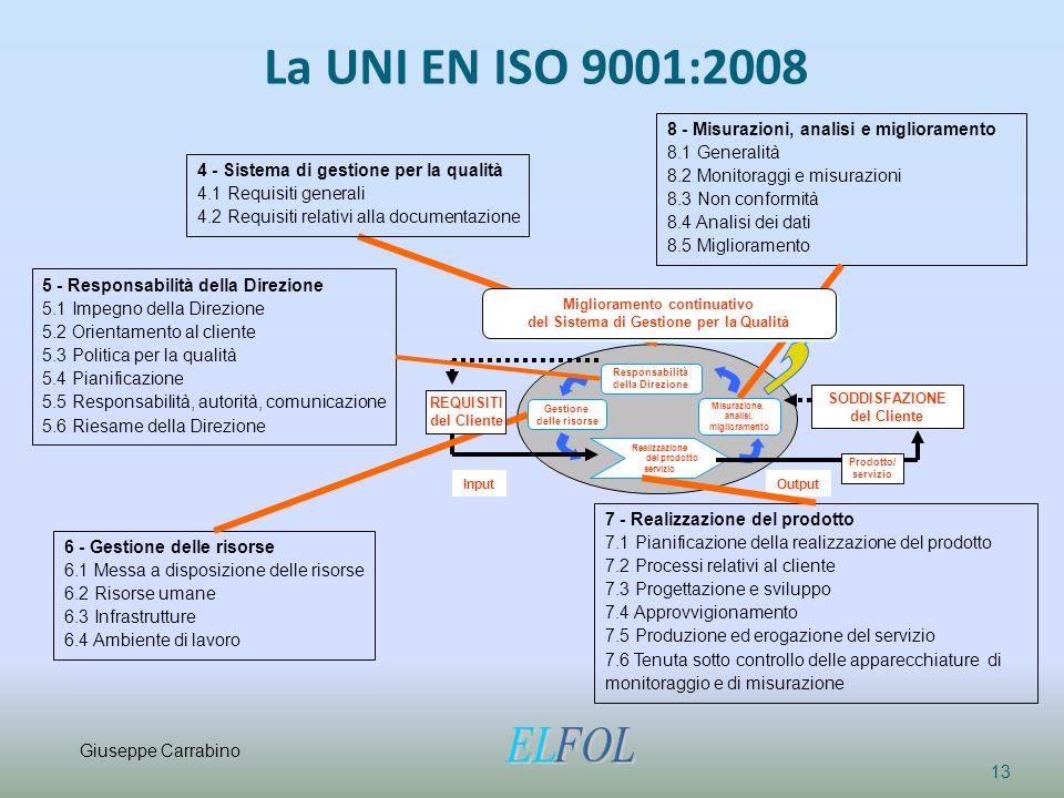 La UNI EN ISO 9001:2008 13 Gestione delle risorse Realizzazione del prodotto servizio Responsabilità della Direzione Misurazione, analisi, miglioramen