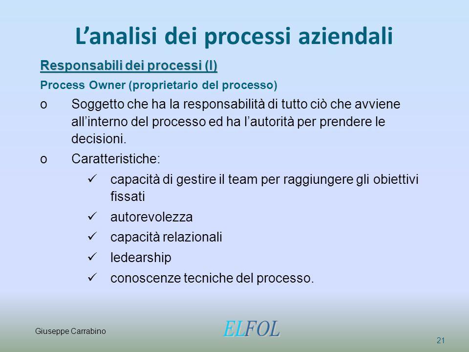 L'analisi dei processi aziendali 21 Responsabili dei processi (I) Process Owner (proprietario del processo) oSoggetto che ha la responsabilità di tutt