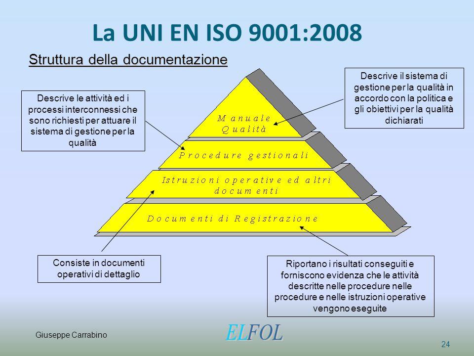 La UNI EN ISO 9001:2008 24 Descrive il sistema di gestione per la qualità in accordo con la politica e gli obiettivi per la qualità dichiarati Descriv