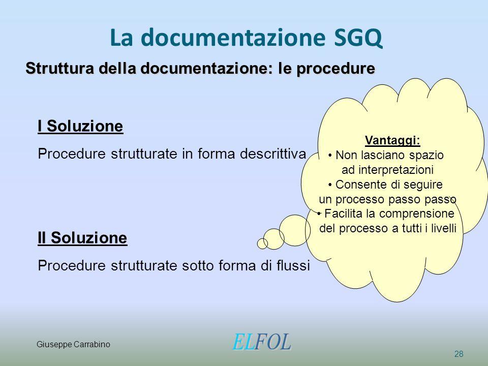 La documentazione SGQ 28 Struttura della documentazione: le procedure I Soluzione Procedure strutturate in forma descrittiva II Soluzione Procedure st