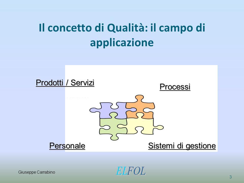 Il concetto di Qualità: il campo di applicazione 3 Prodotti / Servizi Processi Personale Sistemi di gestione Giuseppe Carrabino