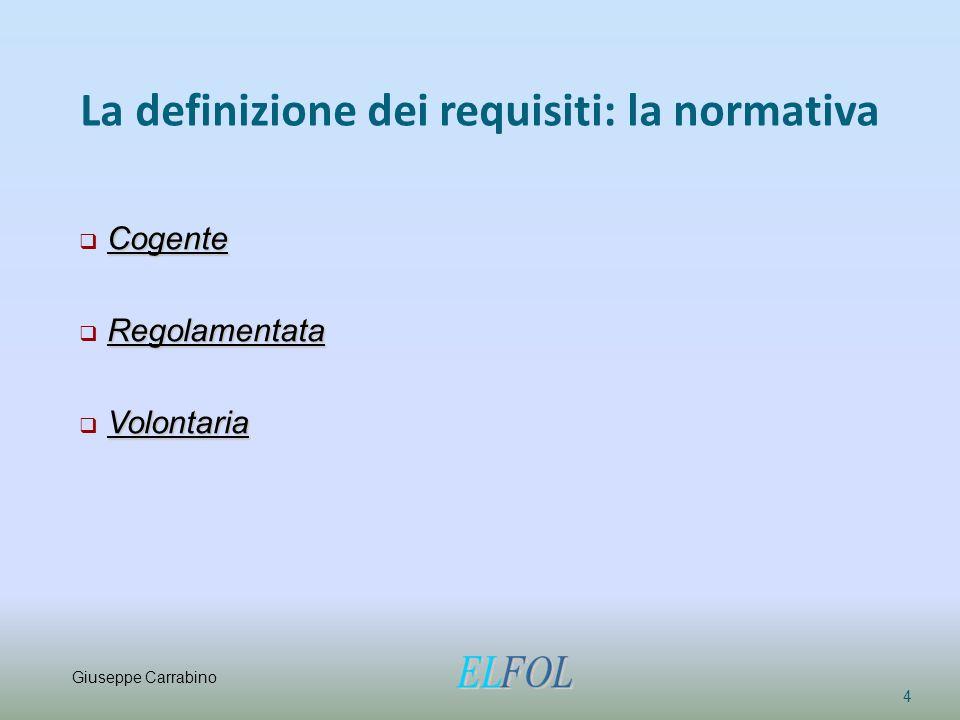 La definizione dei requisiti: la normativa 4 Cogente  Cogente Regolamentata  Regolamentata Volontaria  Volontaria Giuseppe Carrabino