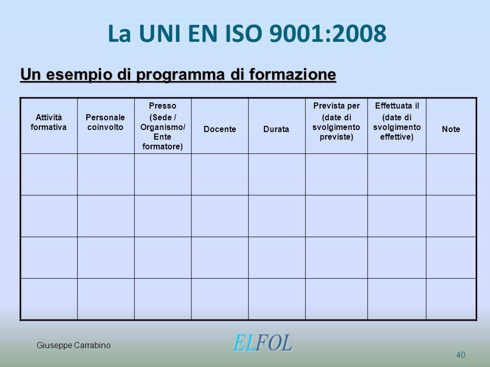 La UNI EN ISO 9001:2008 40 Un esempio di programma di formazione Attività formativa Personale coinvolto Presso (Sede / Organismo/ Ente formatore) Doce