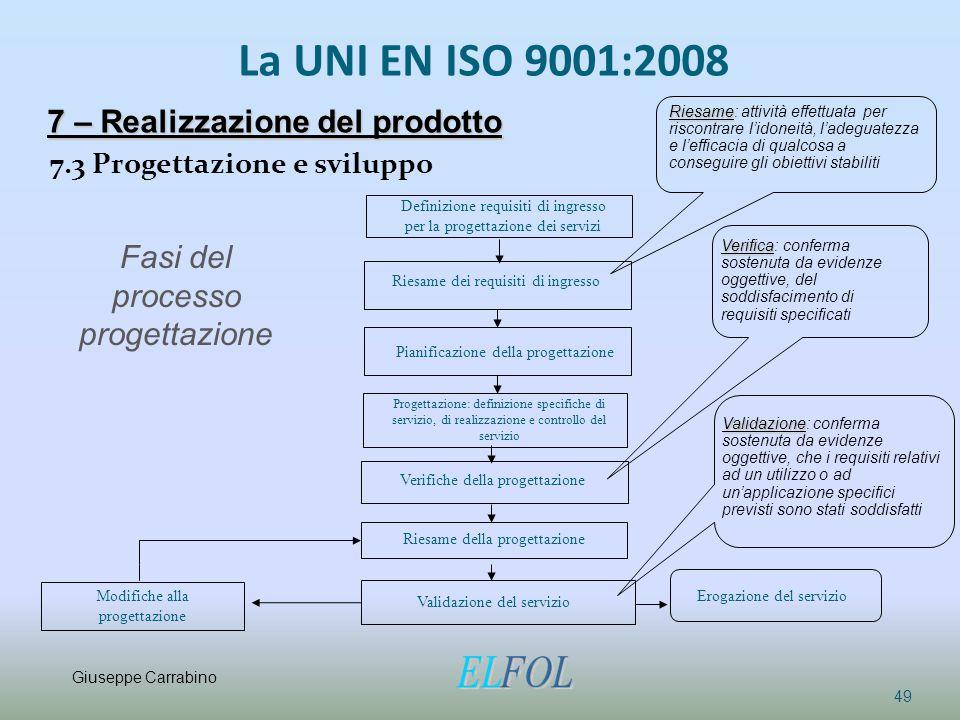 La UNI EN ISO 9001:2008 7.3 Progettazione e sviluppo 49 7 – Realizzazione del prodotto Fasi del processo progettazione Definizione requisiti di ingres