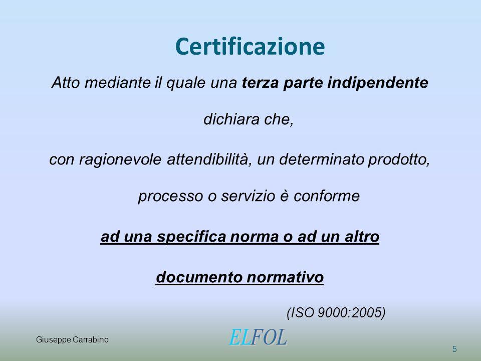 Certificazione 5 Atto mediante il quale una terza parte indipendente dichiara che, con ragionevole attendibilità, un determinato prodotto, processo o