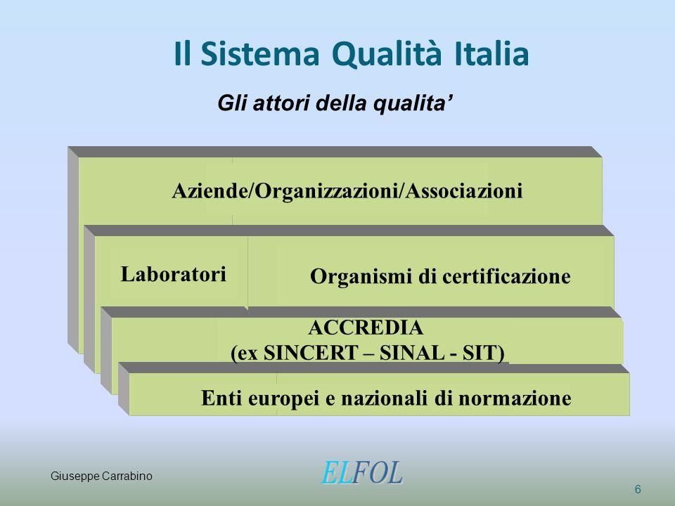 Il Sistema Qualità Italia 6 Gli attori della qualita' Aziende/Organizzazioni/Associazioni Laboratori Organismi di certificazione ACCREDIA (ex SINCERT