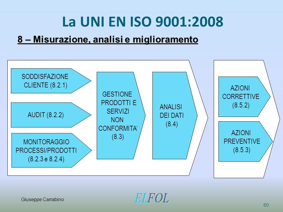 La UNI EN ISO 9001:2008 60 8 – Misurazione, analisi e miglioramento SODDISFAZIONE CLIENTE (8.2.1) AUDIT (8.2.2) MONITORAGGIO PROCESSI/PRODOTTI (8.2.3