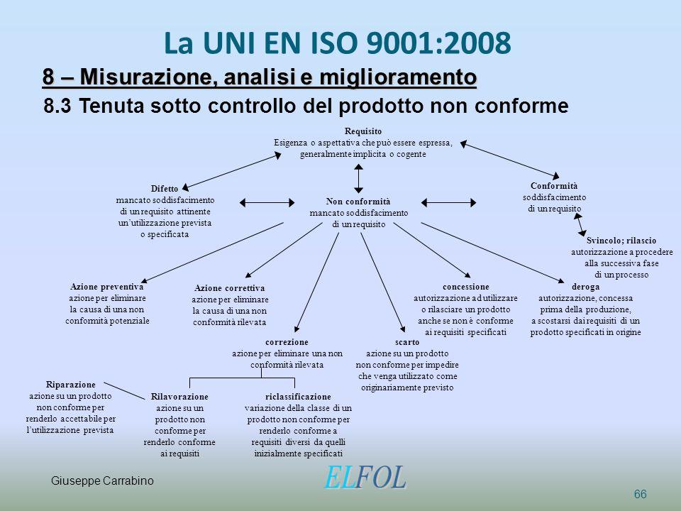 La UNI EN ISO 9001:2008 66 8 – Misurazione, analisi e miglioramento 8.3 Tenuta sotto controllo del prodotto non conforme Requisito Esigenza o aspettat