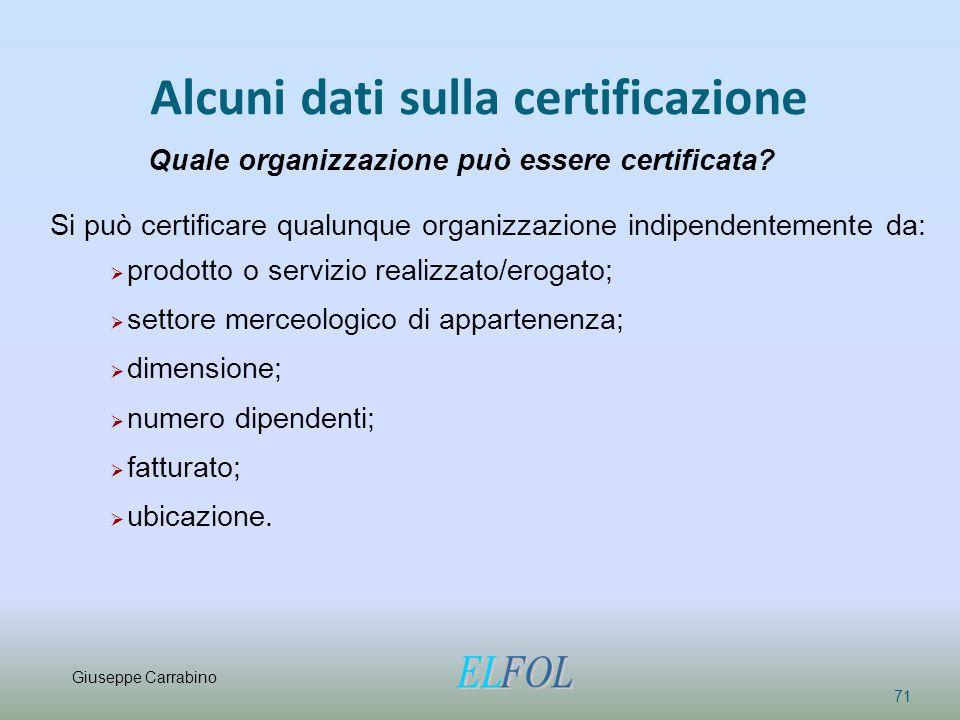 Alcuni dati sulla certificazione 71 Si può certificare qualunque organizzazione indipendentemente da:  prodotto o servizio realizzato/erogato;  sett