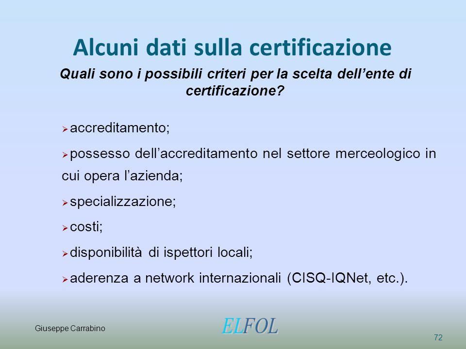 Alcuni dati sulla certificazione 72  accreditamento;  possesso dell'accreditamento nel settore merceologico in cui opera l'azienda;  specializzazio