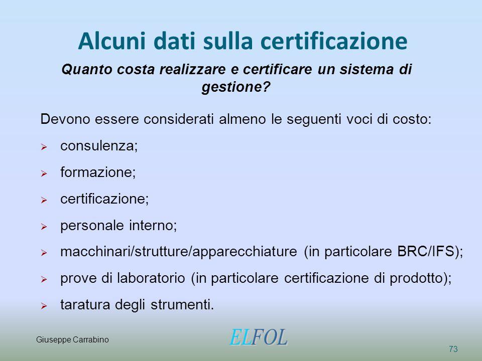 Alcuni dati sulla certificazione 73 Devono essere considerati almeno le seguenti voci di costo:  consulenza;  formazione;  certificazione;  person