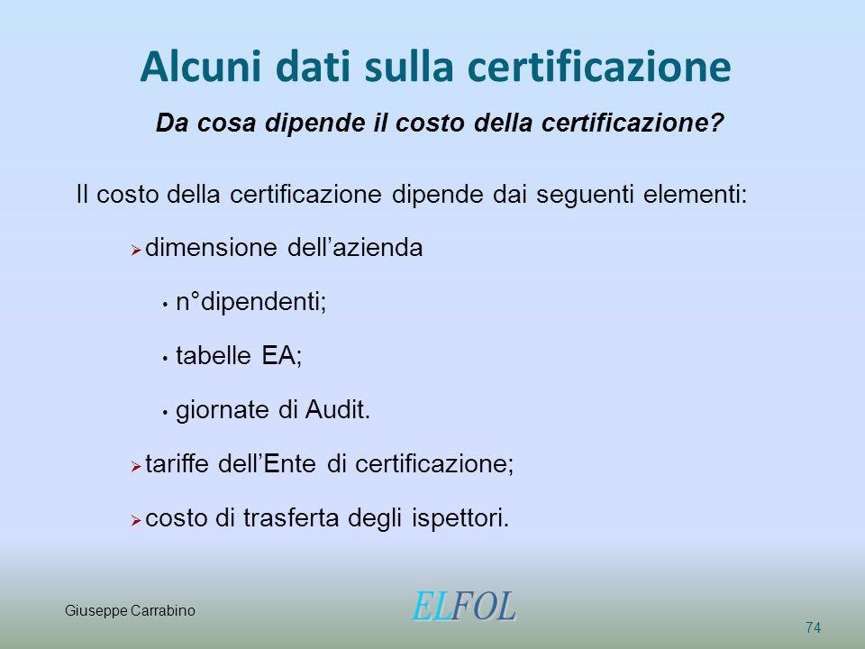 Alcuni dati sulla certificazione 74 Il costo della certificazione dipende dai seguenti elementi:  dimensione dell'azienda n°dipendenti; tabelle EA; g