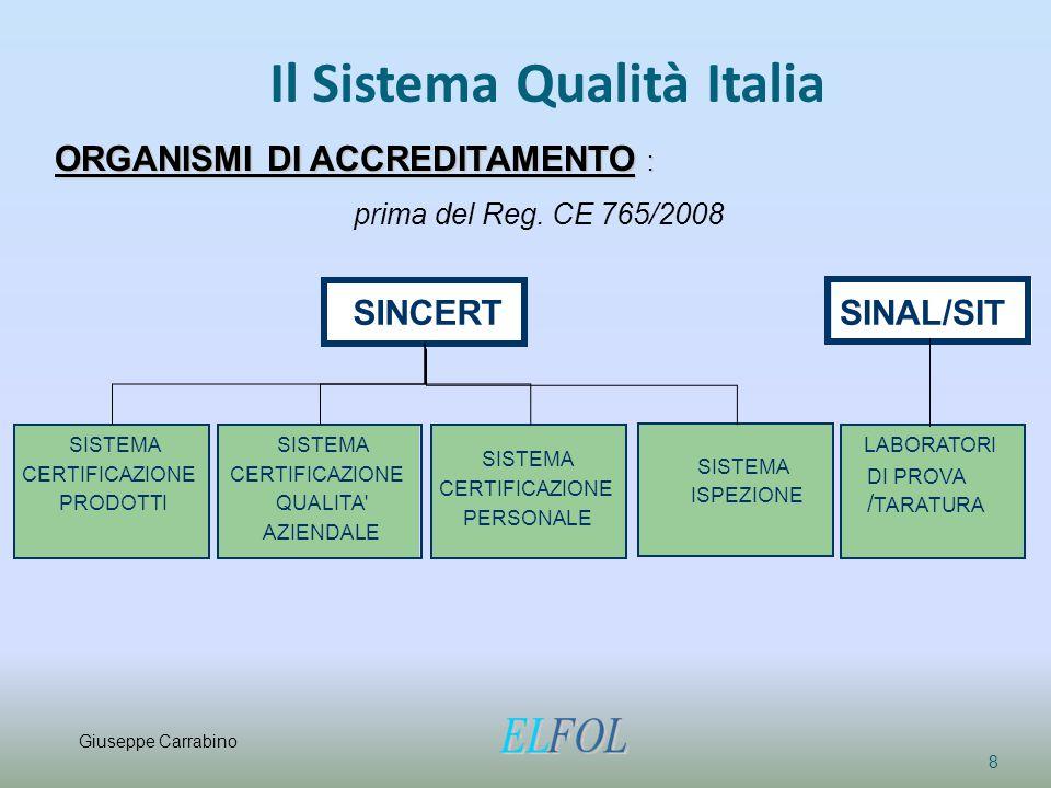 Il Sistema Qualità Italia 8 ORGANISMI DI ACCREDITAMENTO : prima del Reg. CE 765/2008 SINCERT SISTEMA CERTIFICAZIONE PRODOTTI SISTEMA CERTIFICAZIONE QU