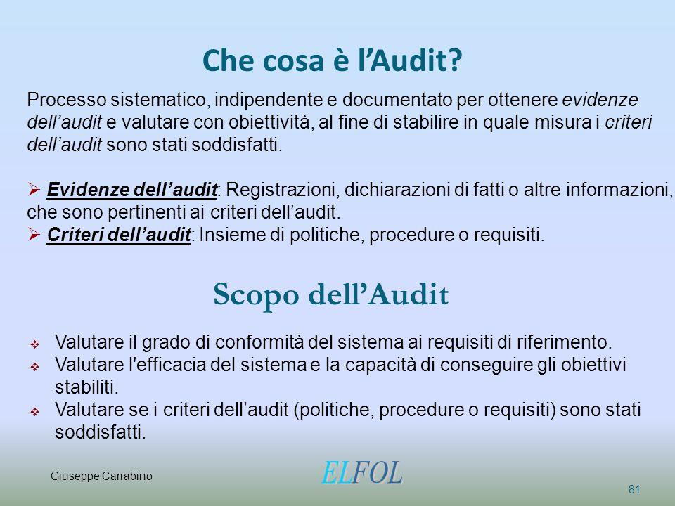 Che cosa è l'Audit? 81 Processo sistematico, indipendente e documentato per ottenere evidenze dell'audit e valutare con obiettività, al fine di stabil