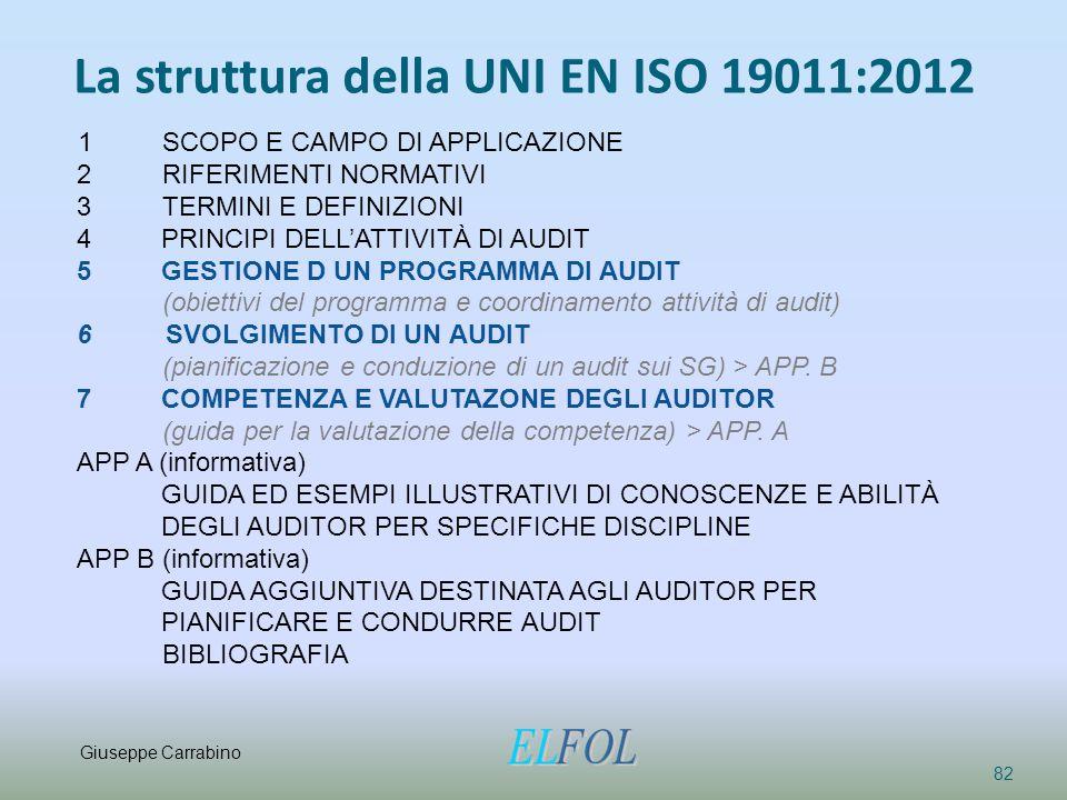 La struttura della UNI EN ISO 19011:2012 82 1 SCOPO E CAMPO DI APPLICAZIONE 2 RIFERIMENTI NORMATIVI 3 TERMINI E DEFINIZIONI 4 PRINCIPI DELL'ATTIVITÀ D