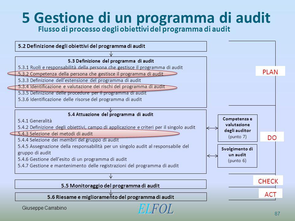 5 Gestione di un programma di audit 87 Flusso di processo degli obiettivi del programma di audit 5.2 Definizione degli obiettivi del programma di audi