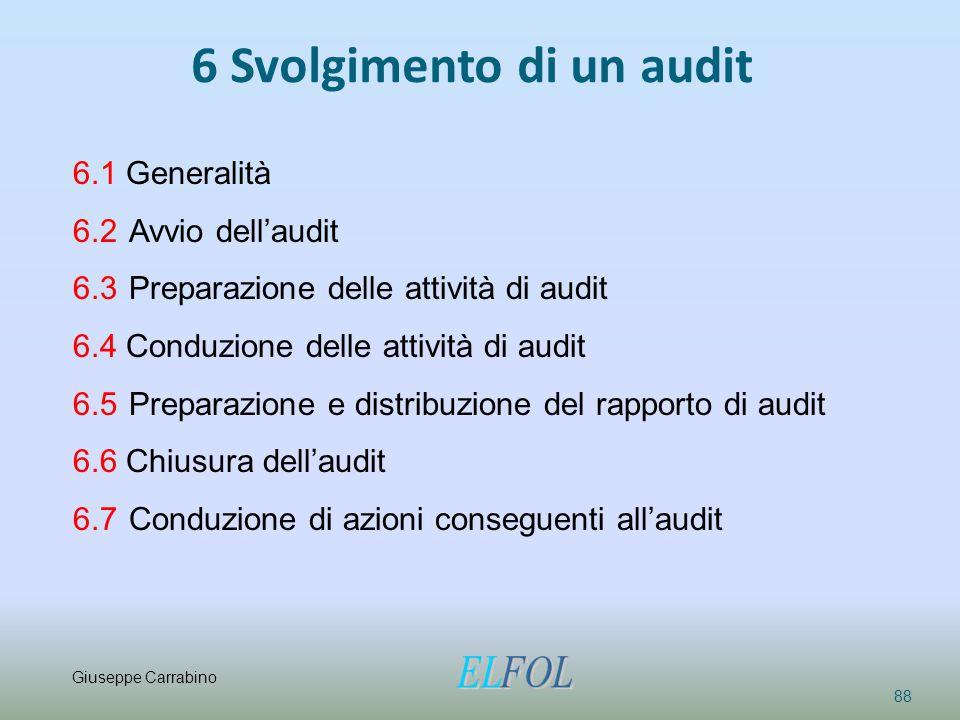6 Svolgimento di un audit 88 6.1 Generalità 6.2Avvio dell'audit 6.3Preparazione delle attività di audit 6.4 Conduzione delle attività di audit 6.5Prep