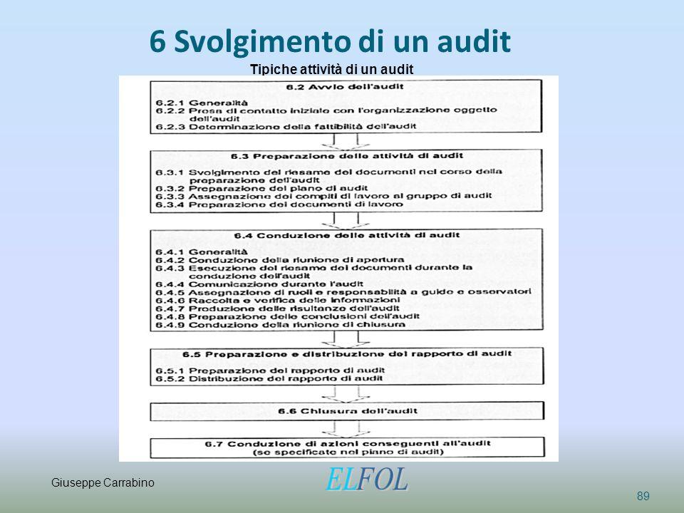 6 Svolgimento di un audit 89 Tipiche attività di un audit Giuseppe Carrabino