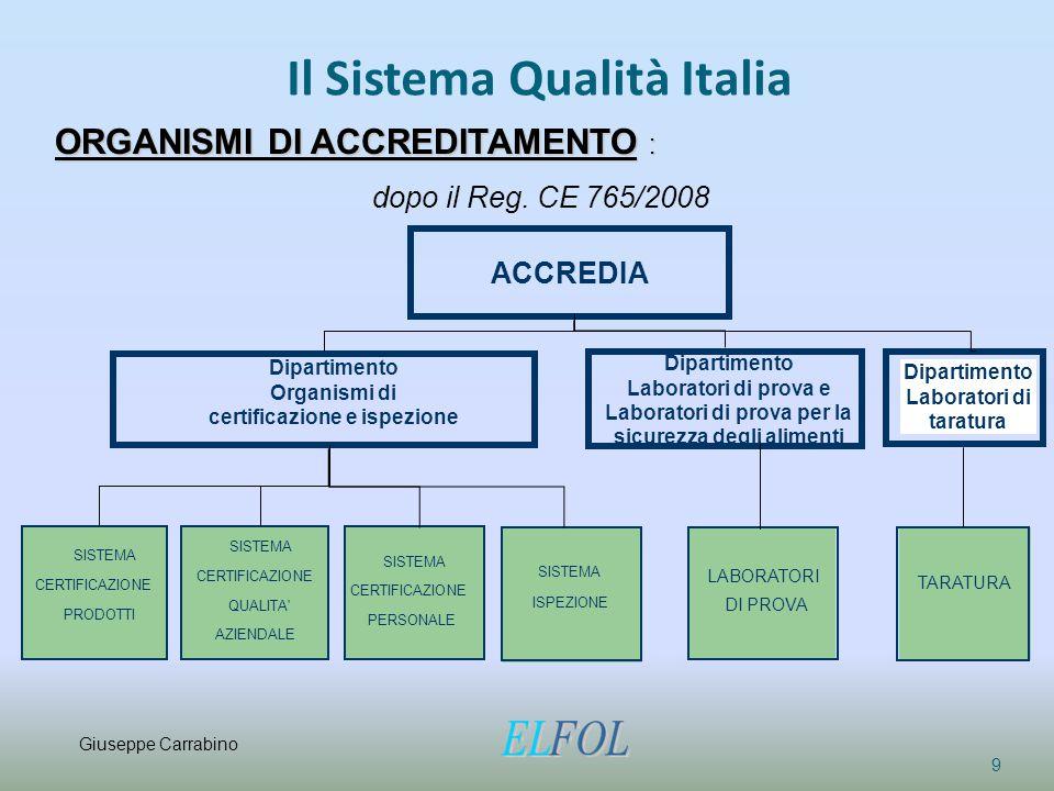Il Sistema Qualità Italia 9 ORGANISMI DI ACCREDITAMENTO : dopo il Reg. CE 765/2008 Dipartimento Organismi di certificazione e ispezione SISTEMA CERTIF