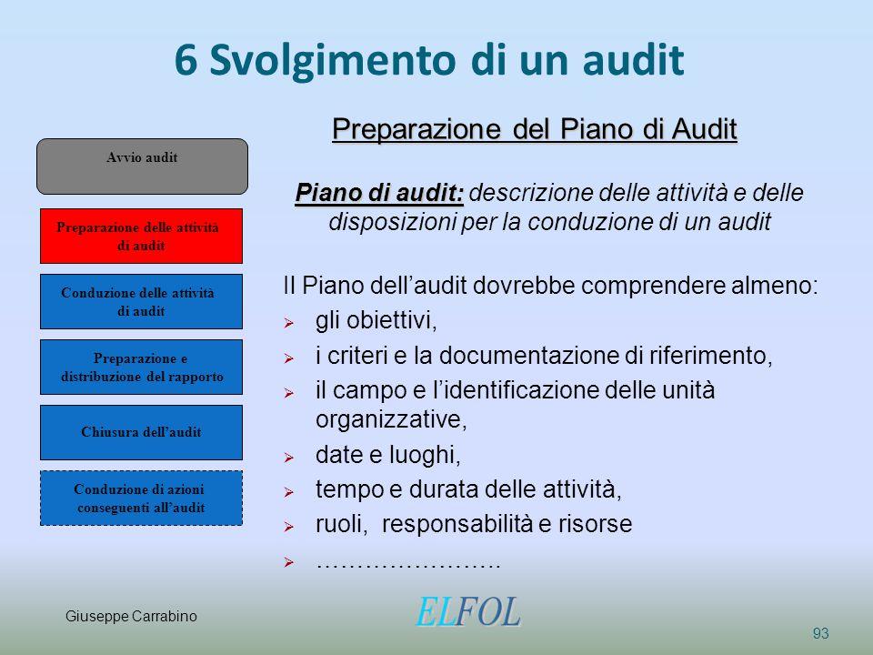 6 Svolgimento di un audit 93 Preparazione del Piano di Audit Piano di audit: Piano di audit: descrizione delle attività e delle disposizioni per la co
