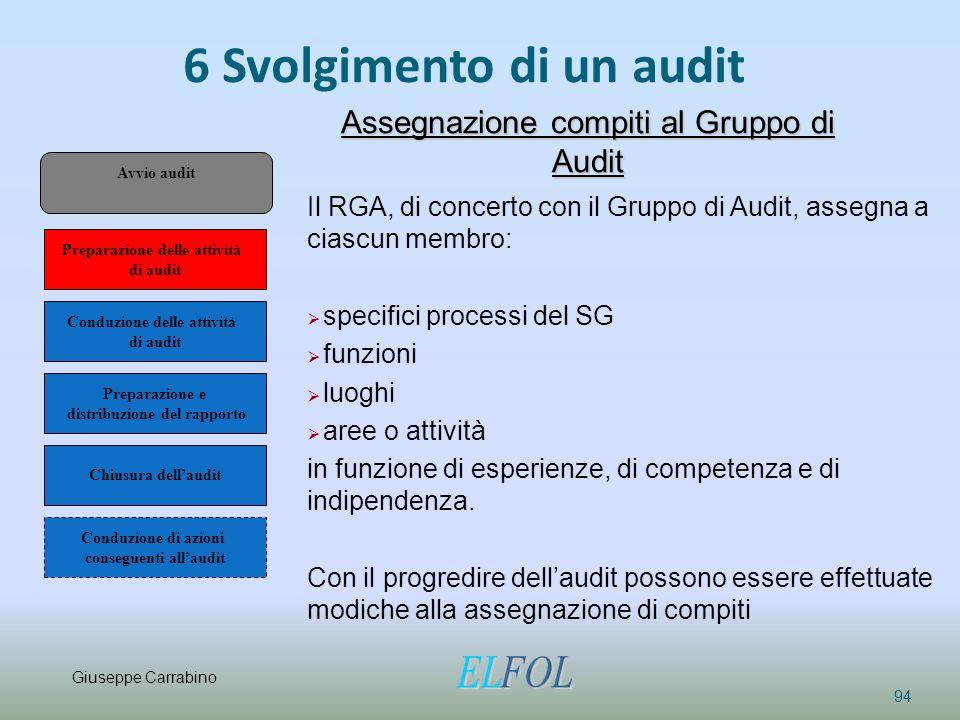 6 Svolgimento di un audit 94 Assegnazione compiti al Gruppo di Audit Il RGA, di concerto con il Gruppo di Audit, assegna a ciascun membro:  specifici