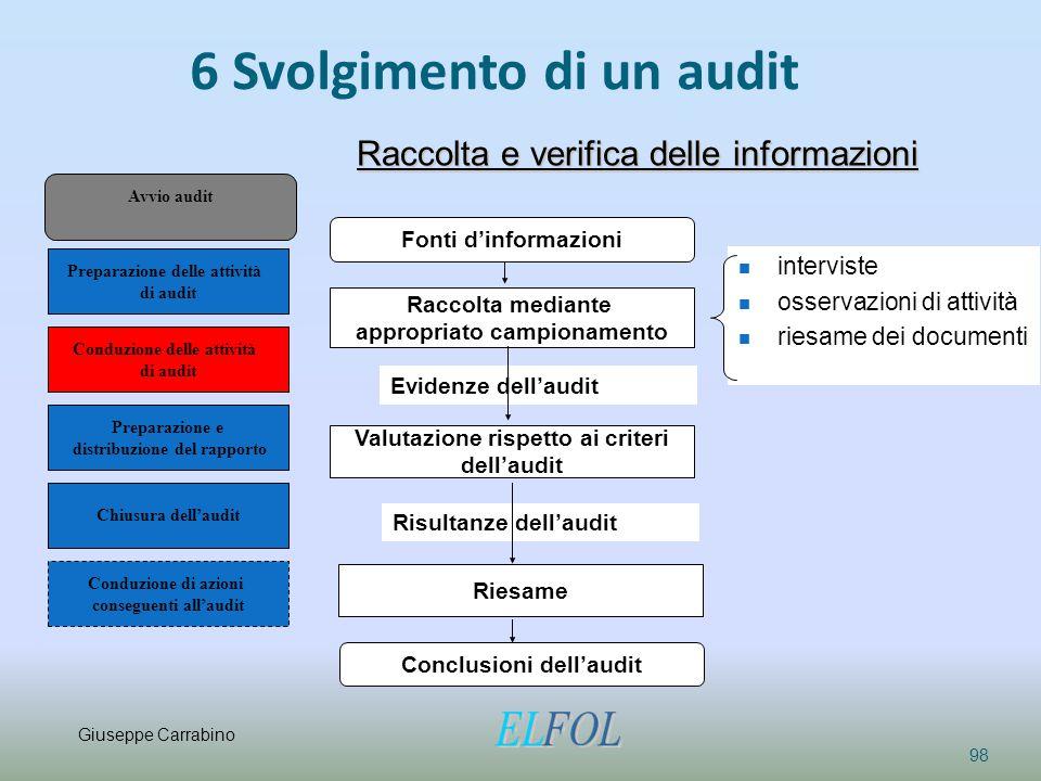 6 Svolgimento di un audit 98 Raccolta e verifica delle informazioni Fonti d'informazioni Raccolta mediante appropriato campionamento Evidenze dell'aud