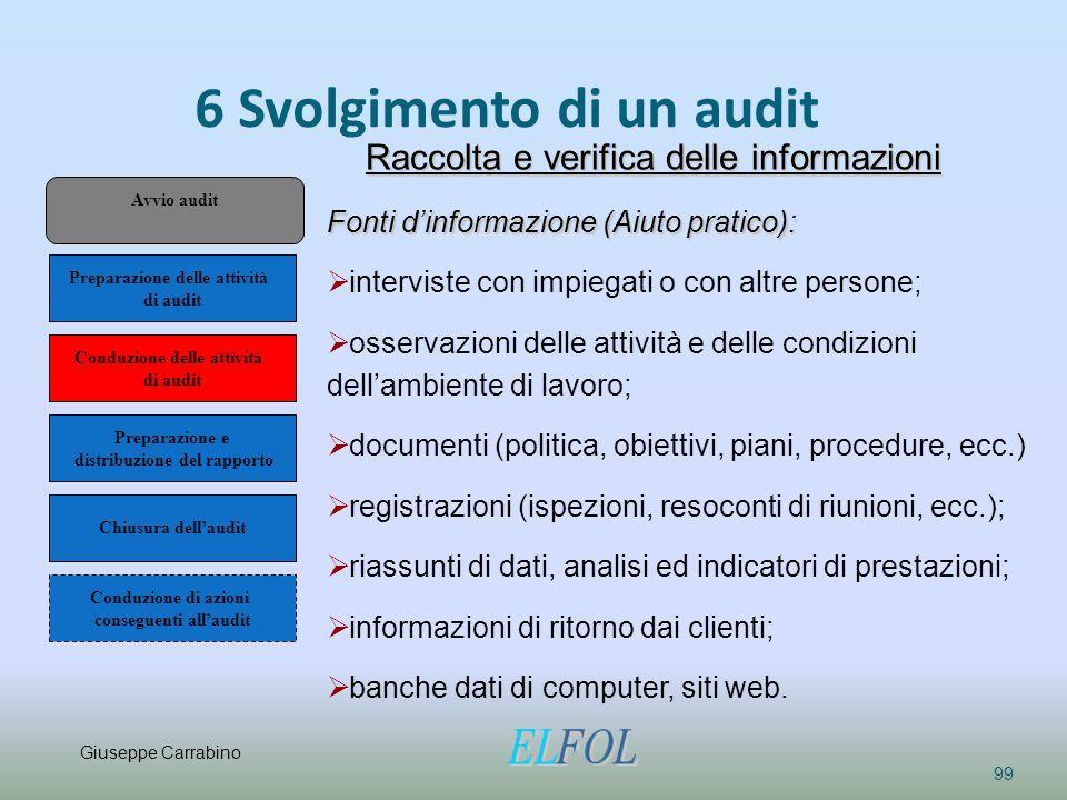 6 Svolgimento di un audit 99 Raccolta e verifica delle informazioni Fonti d'informazione (Aiuto pratico):  interviste con impiegati o con altre perso