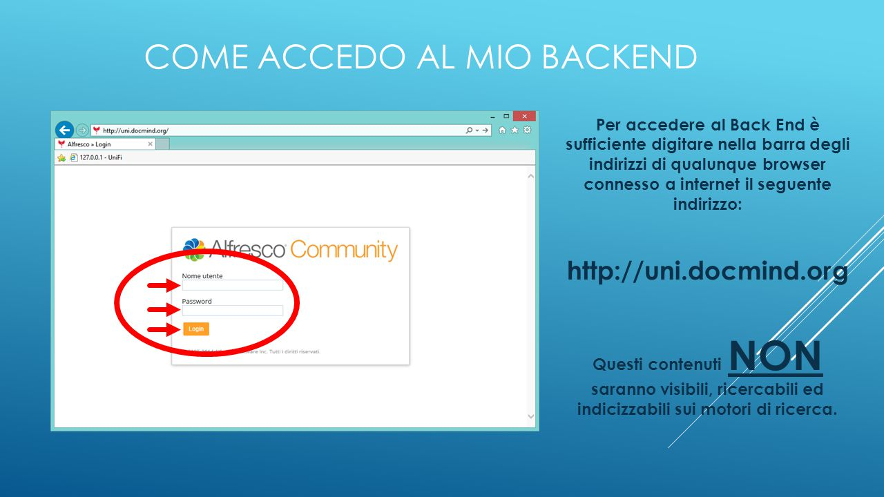 COME ACCEDO AL MIO BACKEND Per accedere al Back End è sufficiente digitare nella barra degli indirizzi di qualunque browser connesso a internet il seg