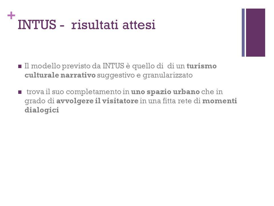 + INTUS - risultati attesi Il modello previsto da INTUS è quello di di un turismo culturale narrativo suggestivo e granularizzato trova il suo complet
