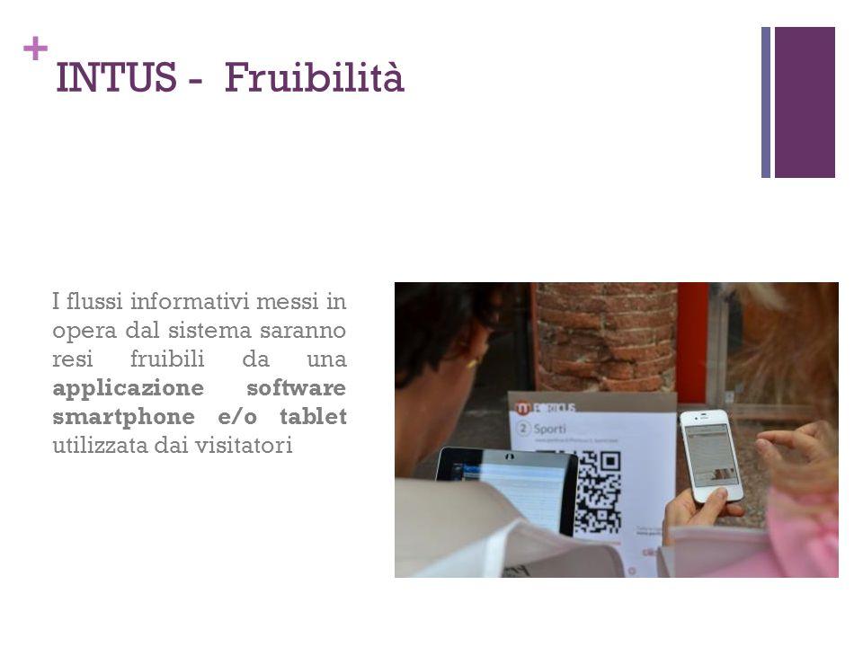 + INTUS - Fruibilità I flussi informativi messi in opera dal sistema saranno resi fruibili da una applicazione software smartphone e/o tablet utilizzata dai visitatori