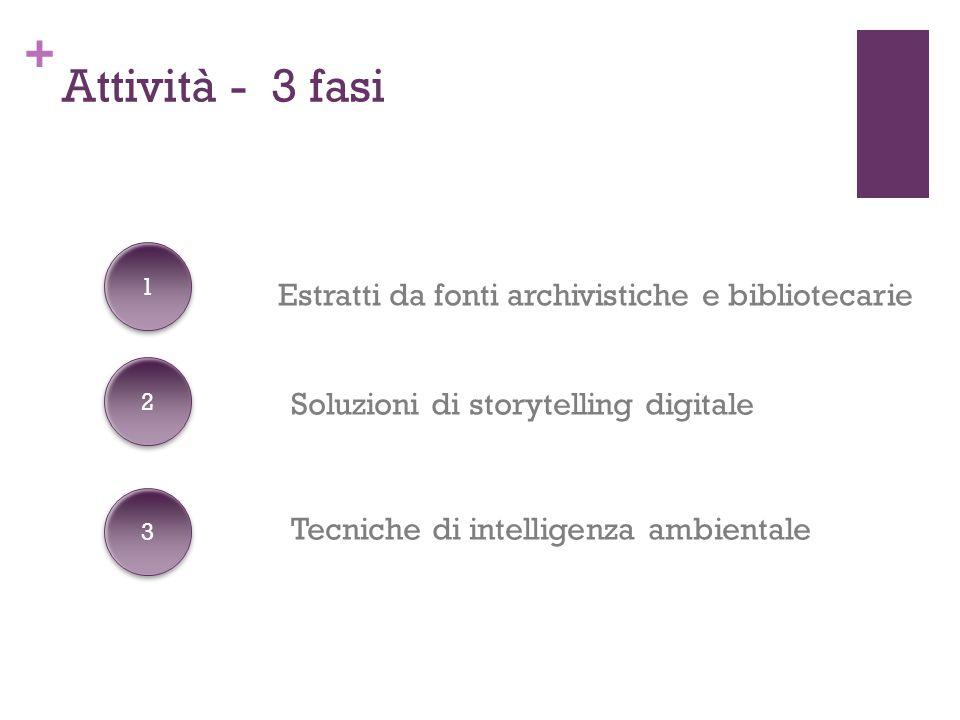 + Attività - 3 fasi 1 1 Estratti da fonti archivistiche e bibliotecarie 2 2 3 3 Soluzioni di storytelling digitale Tecniche di intelligenza ambientale