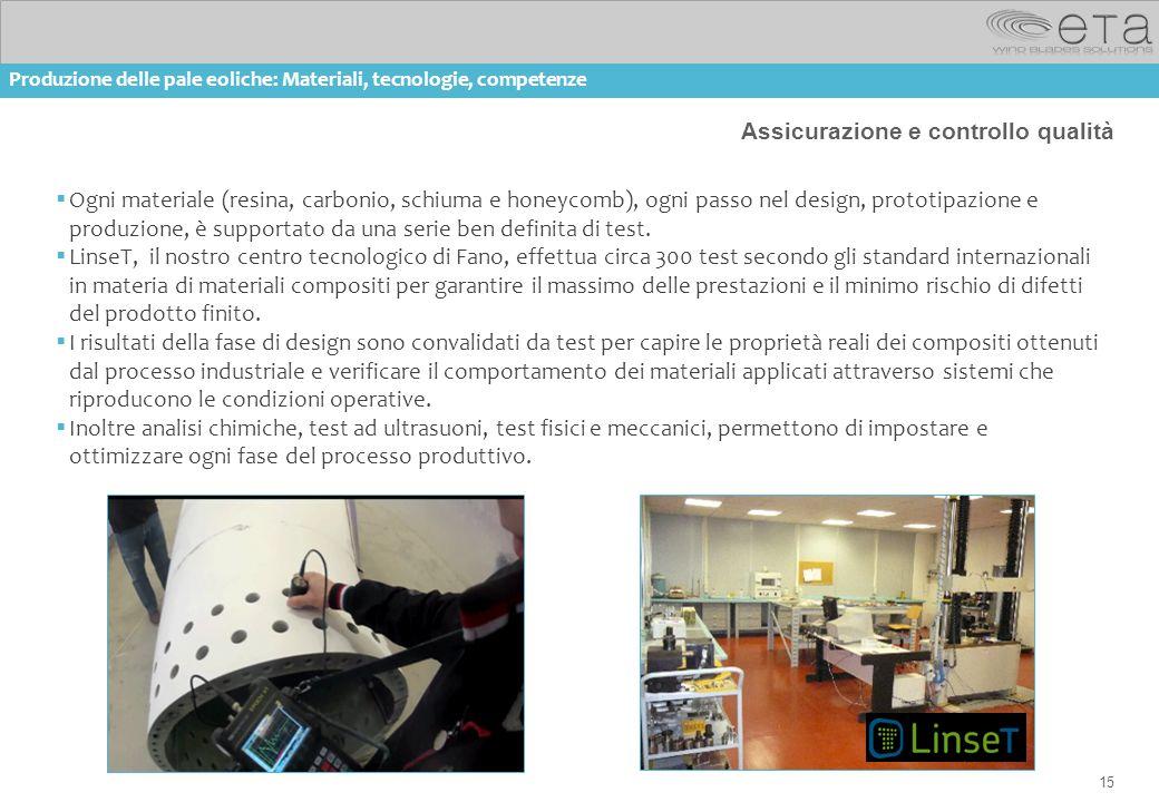 15 Assicurazione e controllo qualità  Ogni materiale (resina, carbonio, schiuma e honeycomb), ogni passo nel design, prototipazione e produzione, è s