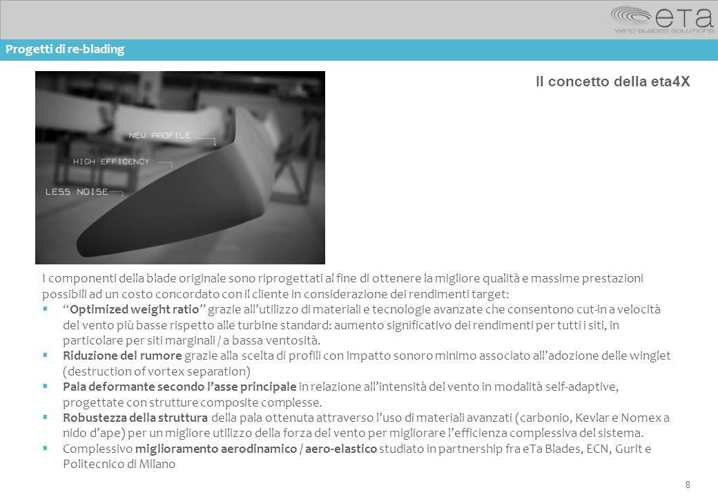 8 Il concetto della eta4X I componenti della blade originale sono riprogettati al fine di ottenere la migliore qualità e massime prestazioni possibili