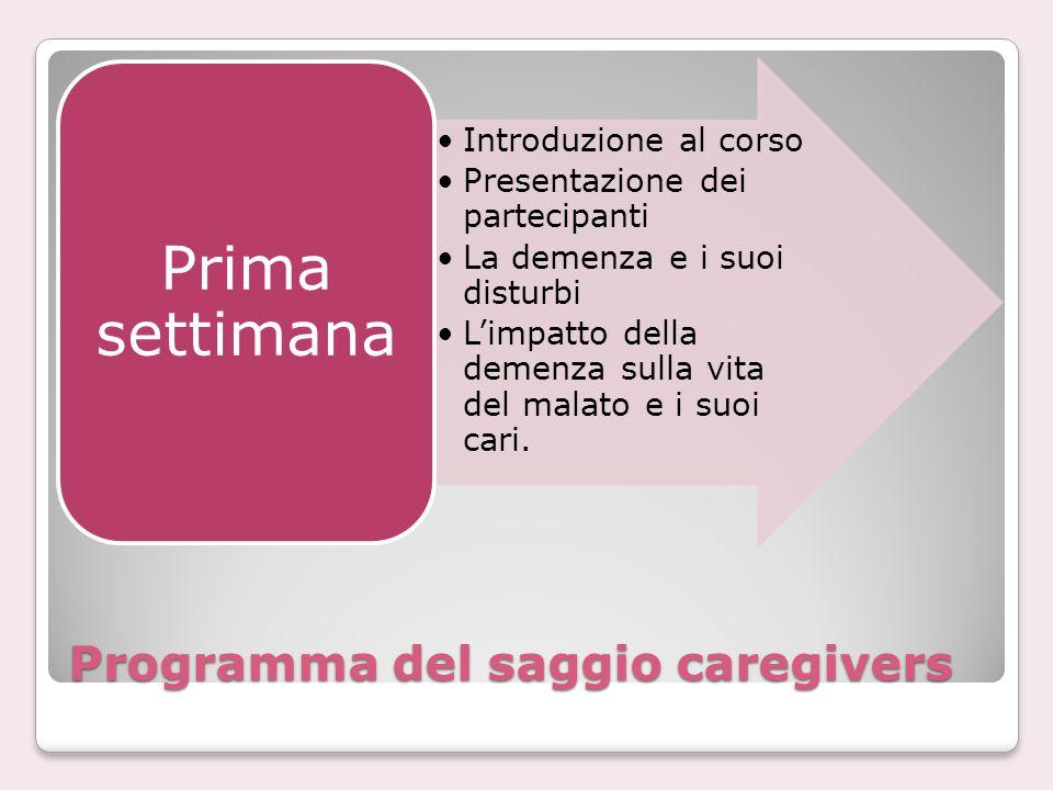 Programma del saggio caregivers Introduzione al corso Presentazione dei partecipanti La demenza e i suoi disturbi L'impatto della demenza sulla vita d