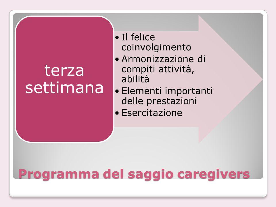 Programma del saggio caregivers Il felice coinvolgimento Armonizzazione di compiti attività, abilità Elementi importanti delle prestazioni Esercitazio
