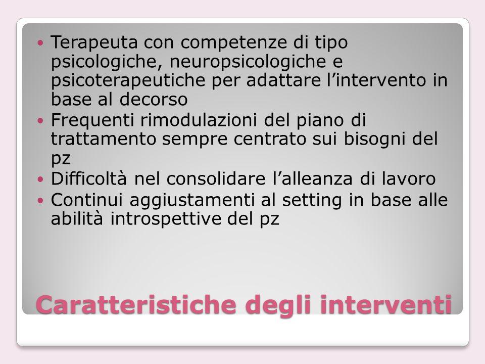 Caratteristiche degli interventi Terapeuta con competenze di tipo psicologiche, neuropsicologiche e psicoterapeutiche per adattare l'intervento in bas