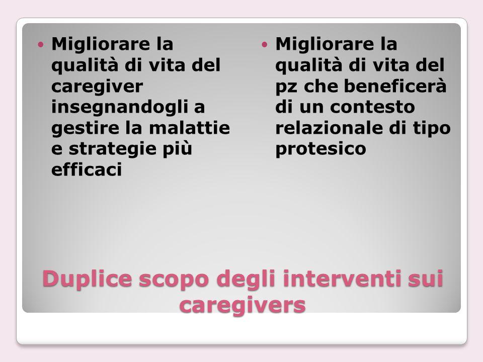Duplice scopo degli interventi sui caregivers Migliorare la qualità di vita del caregiver insegnandogli a gestire la malattie e strategie più efficaci