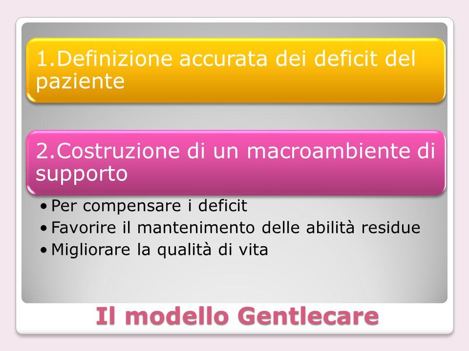 Il modello Gentlecare 1.Definizione accurata dei deficit del paziente 2.Costruzione di un macroambiente di supporto Per compensare i deficit Favorire