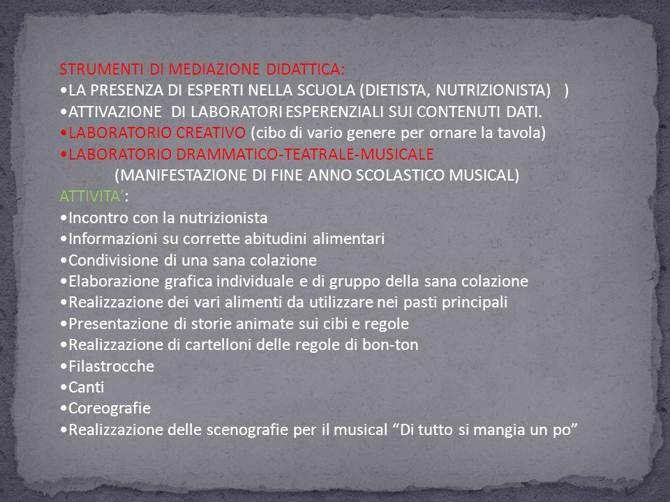 LABORATORI PER FASCE D'ETA' Realizzazione di un grande cartellone sui cibi inerenti i quattro gusti CLASSIFICAZIONE DEI CIBI (CRITERIO DEL GUSTO) E COSTRUZIONI D'INSIEMI