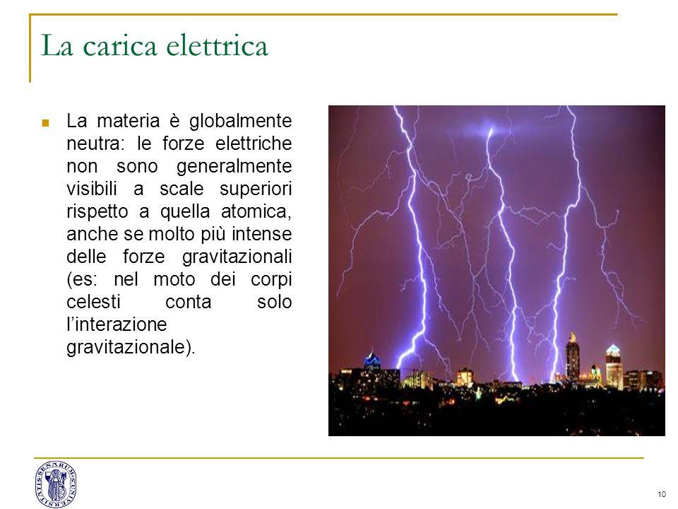 10 La carica elettrica La materia è globalmente neutra: le forze elettriche non sono generalmente visibili a scale superiori rispetto a quella atomica, anche se molto più intense delle forze gravitazionali (es: nel moto dei corpi celesti conta solo l'interazione gravitazionale).