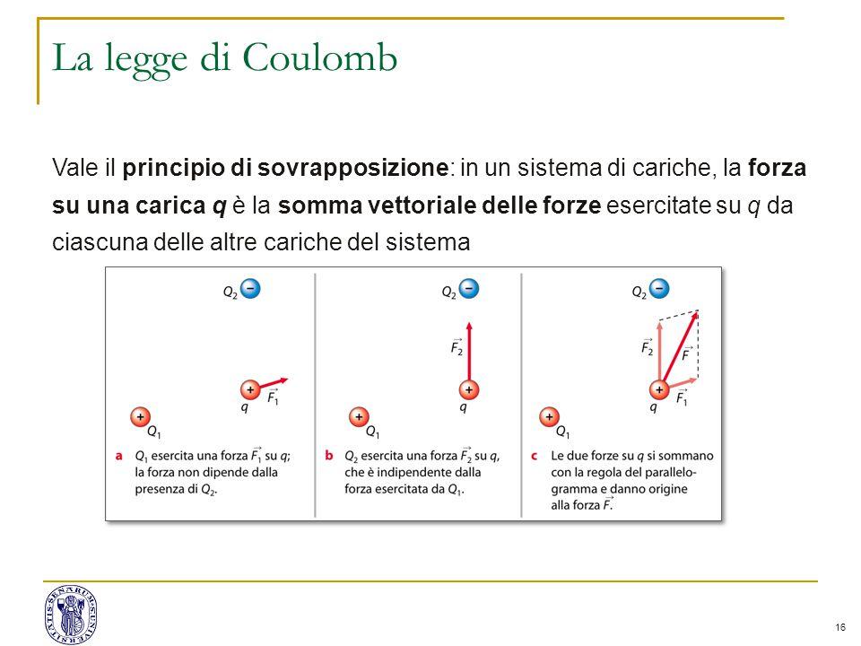 16 La legge di Coulomb Vale il principio di sovrapposizione: in un sistema di cariche, la forza su una carica q è la somma vettoriale delle forze esercitate su q da ciascuna delle altre cariche del sistema