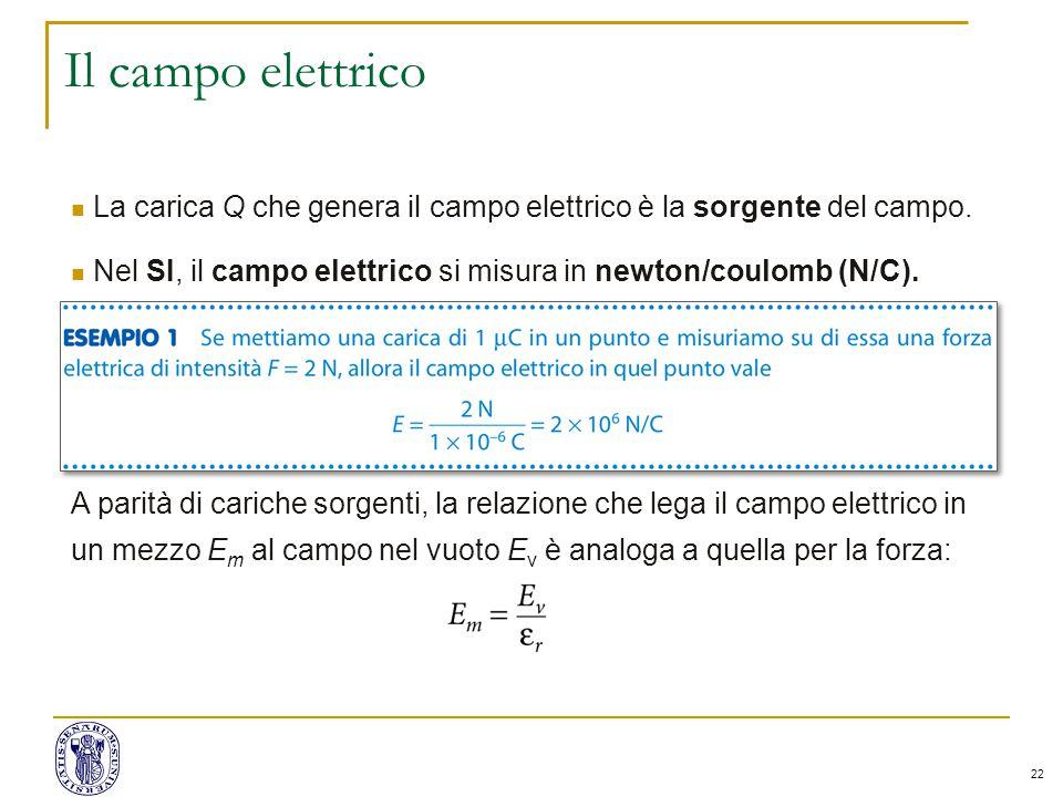 22 Il campo elettrico La carica Q che genera il campo elettrico è la sorgente del campo.