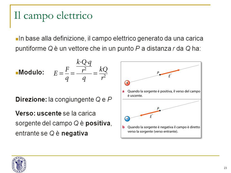 23 Il campo elettrico In base alla definizione, il campo elettrico generato da una carica puntiforme Q è un vettore che in un punto P a distanza r da Q ha: Modulo: Direzione: la congiungente Q e P Verso: uscente se la carica sorgente del campo Q è positiva, entrante se Q è negativa