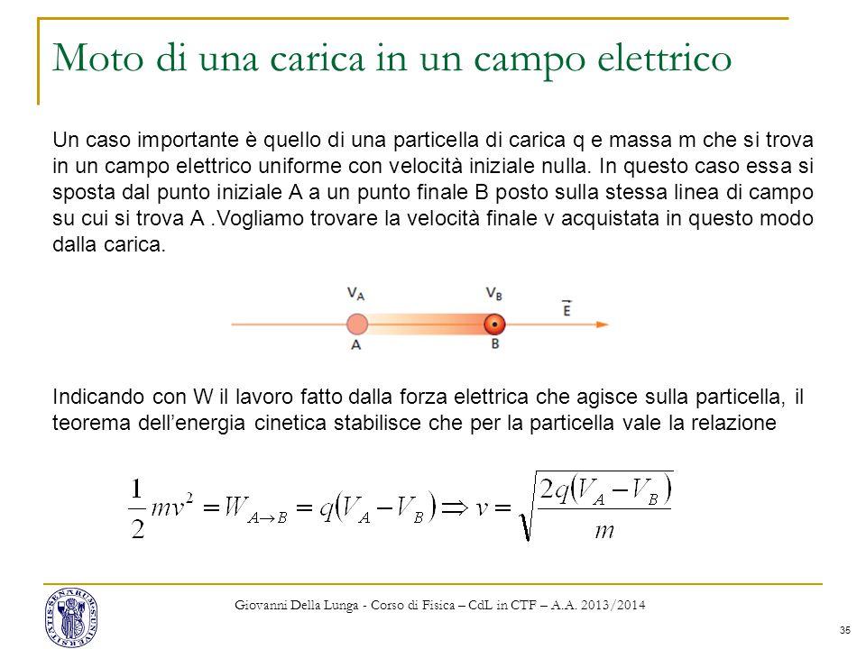 35 Moto di una carica in un campo elettrico Giovanni Della Lunga - Corso di Fisica – CdL in CTF – A.A.